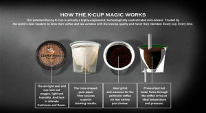 What is Kcup